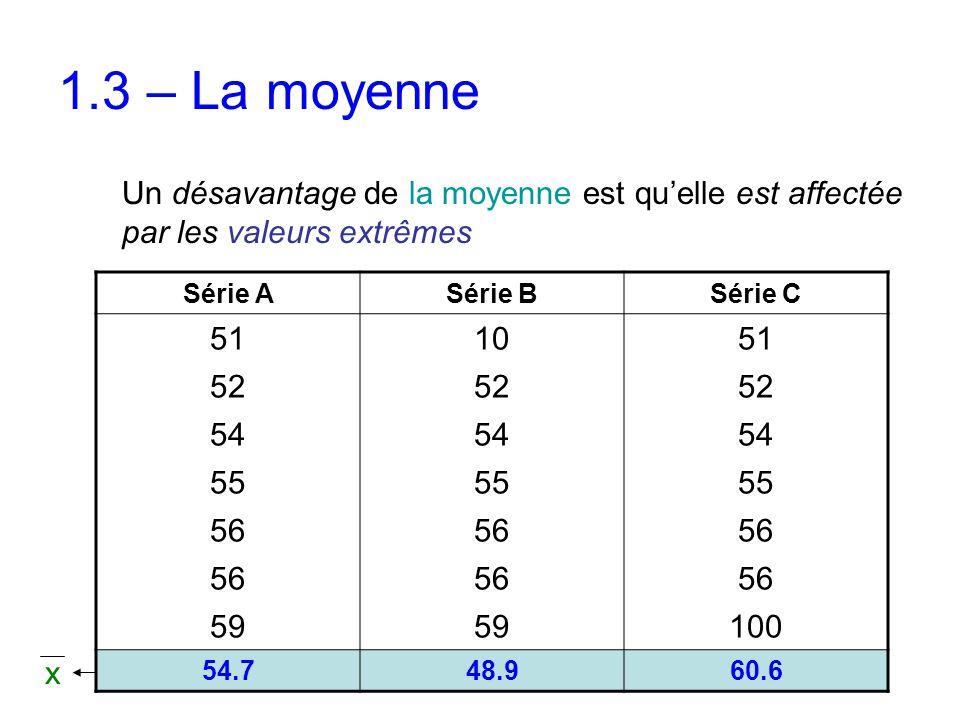 1.3 – La moyenne Un désavantage de la moyenne est qu'elle est affectée par les valeurs extrêmes. Série A.