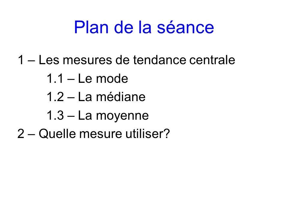 Plan de la séance 1 – Les mesures de tendance centrale 1.1 – Le mode