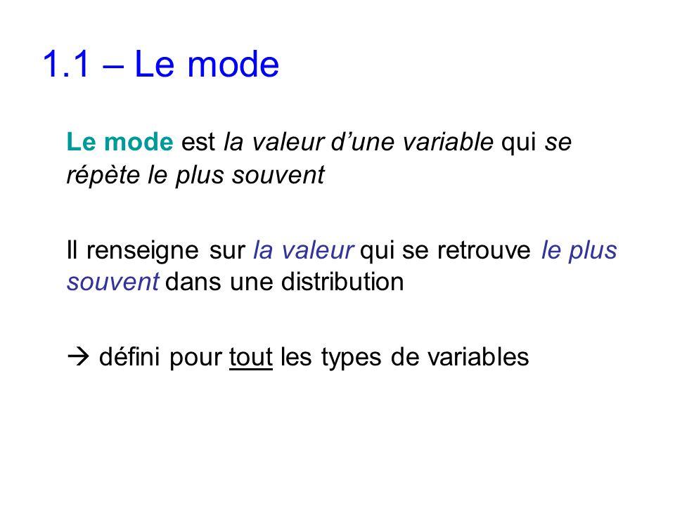 1.1 – Le mode Le mode est la valeur d'une variable qui se répète le plus souvent.
