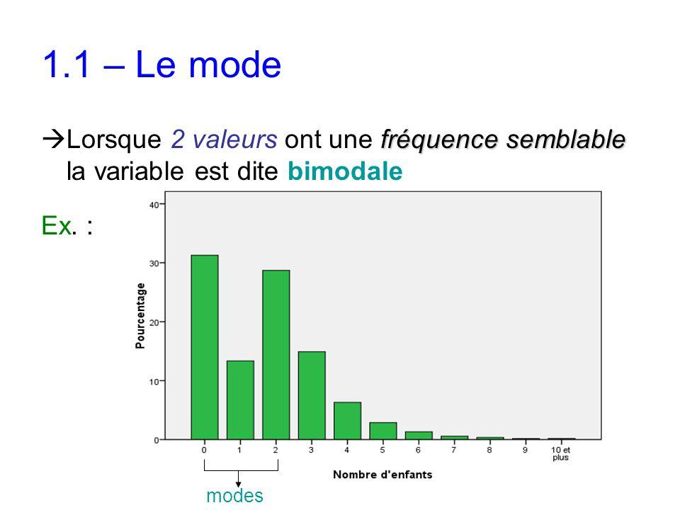 1.1 – Le mode Lorsque 2 valeurs ont une fréquence semblable la variable est dite bimodale.