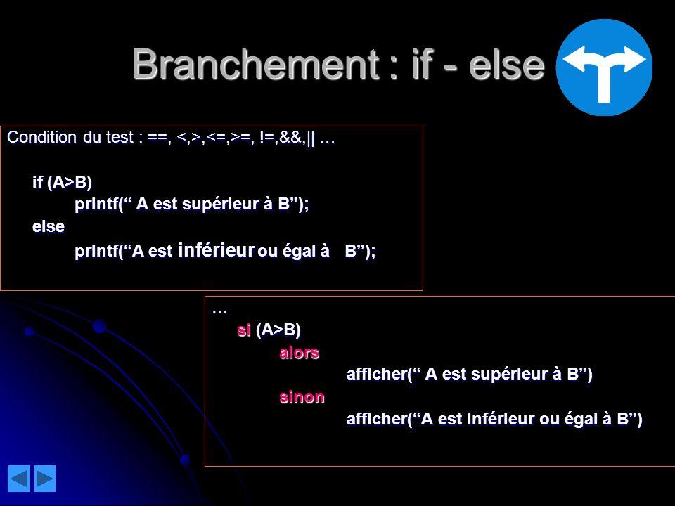 Branchement : if - else Condition du test : ==, <,>,<=,>=, !=,&&,|| … if (A>B) printf( A est supérieur à B );