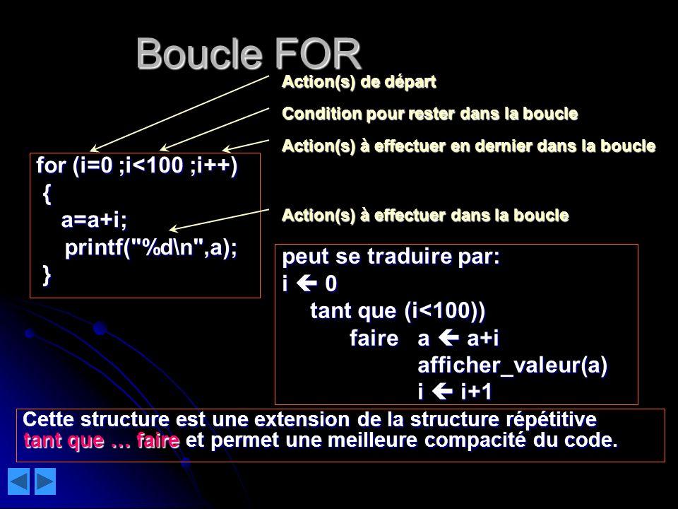 Boucle FOR for (i=0 ;i<100 ;i++) { a=a+i; printf( %d\n ,a); }