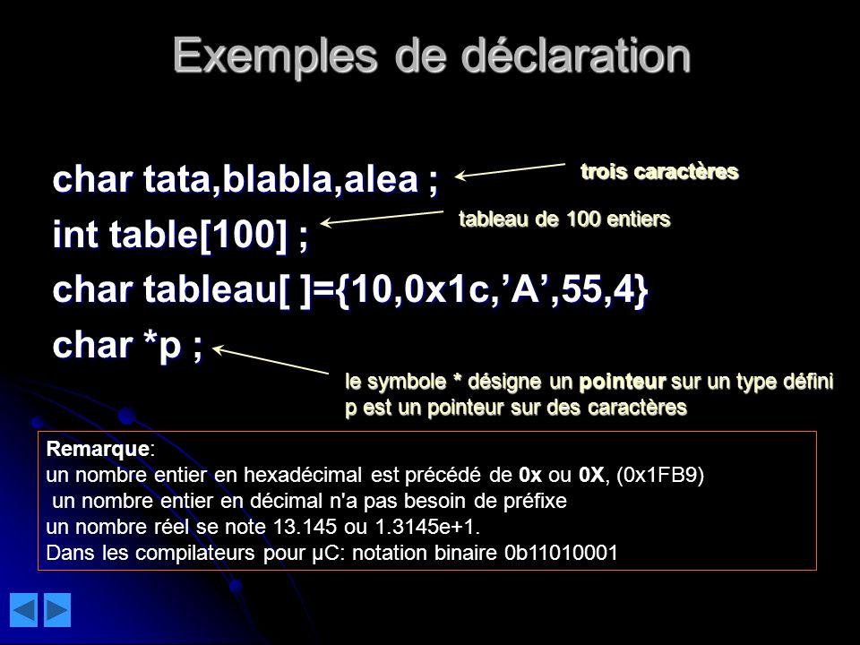 Exemples de déclaration