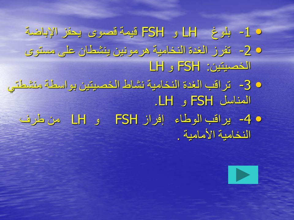 -1بلوغ LH و FSH قيمة قصوى يحفز الإباضة