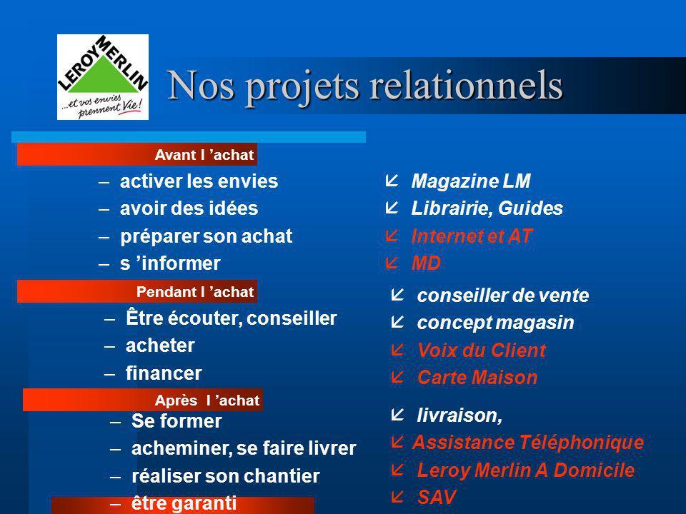 Nos projets relationnels