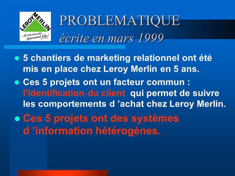 PROBLEMATIQUE écrite en mars 1999
