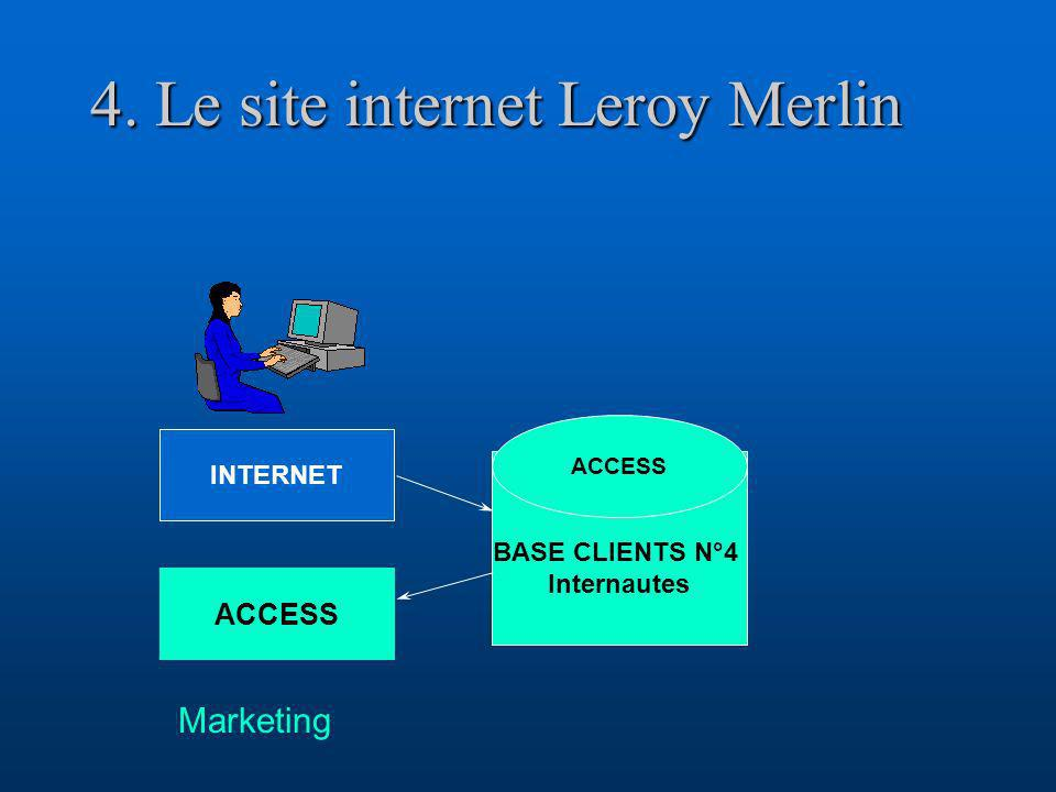 4. Le site internet Leroy Merlin
