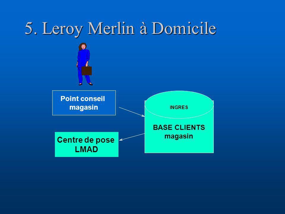 5. Leroy Merlin à Domicile