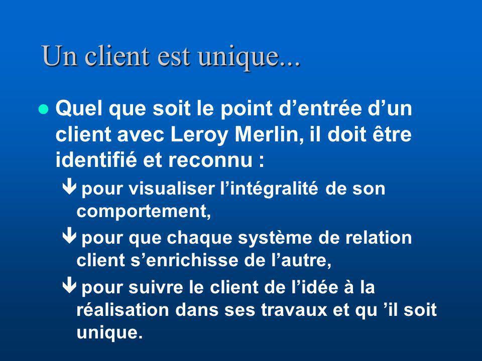 Un client est unique... Quel que soit le point d'entrée d'un client avec Leroy Merlin, il doit être identifié et reconnu :