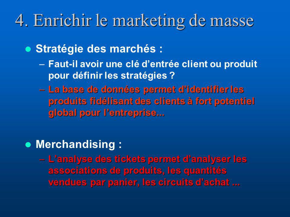 4. Enrichir le marketing de masse