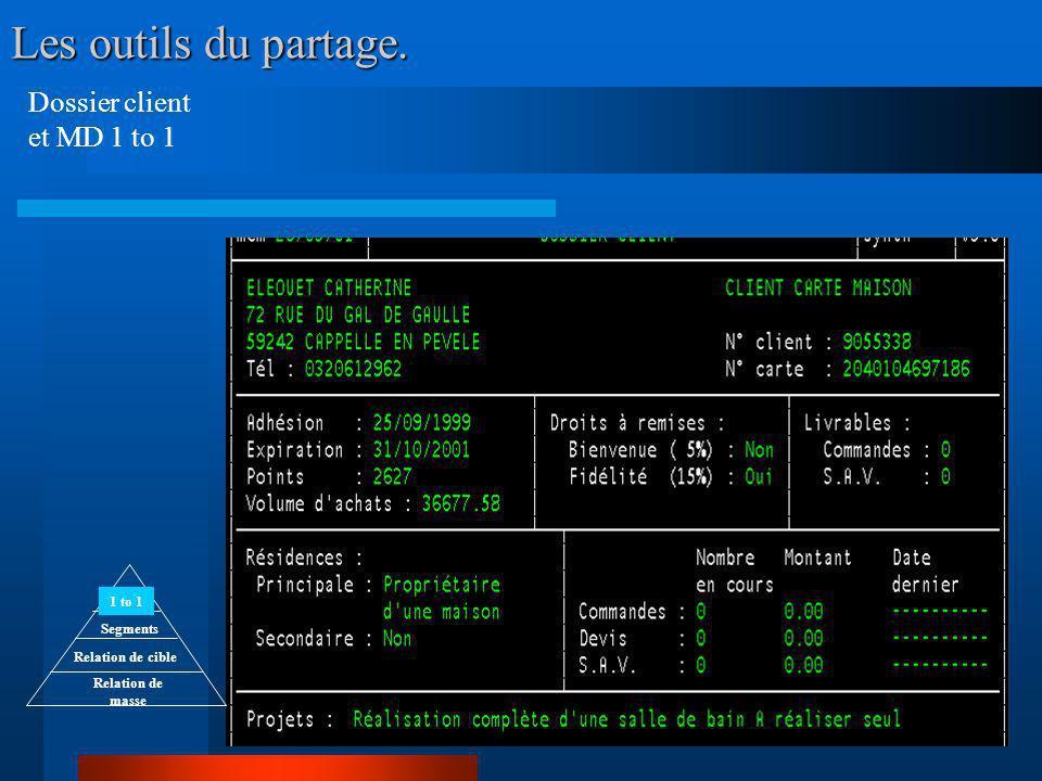 Les outils du partage. Dossier client et MD 1 to 1 1 to 1 Segments