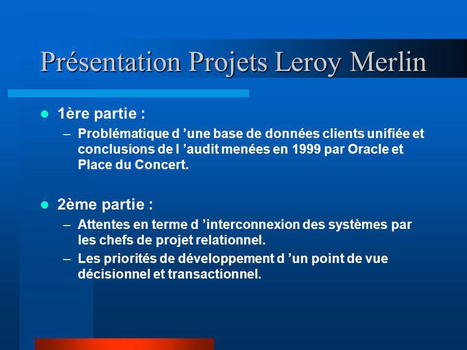 Présentation Projets Leroy Merlin