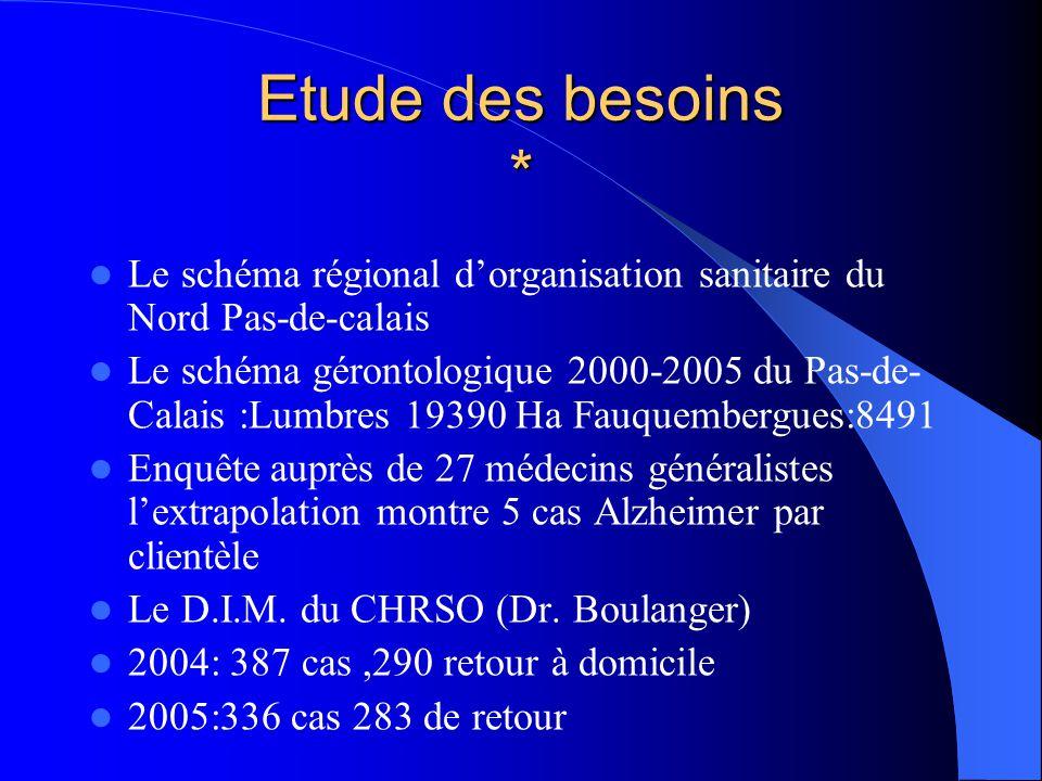 Etude des besoins * Le schéma régional d'organisation sanitaire du Nord Pas-de-calais.