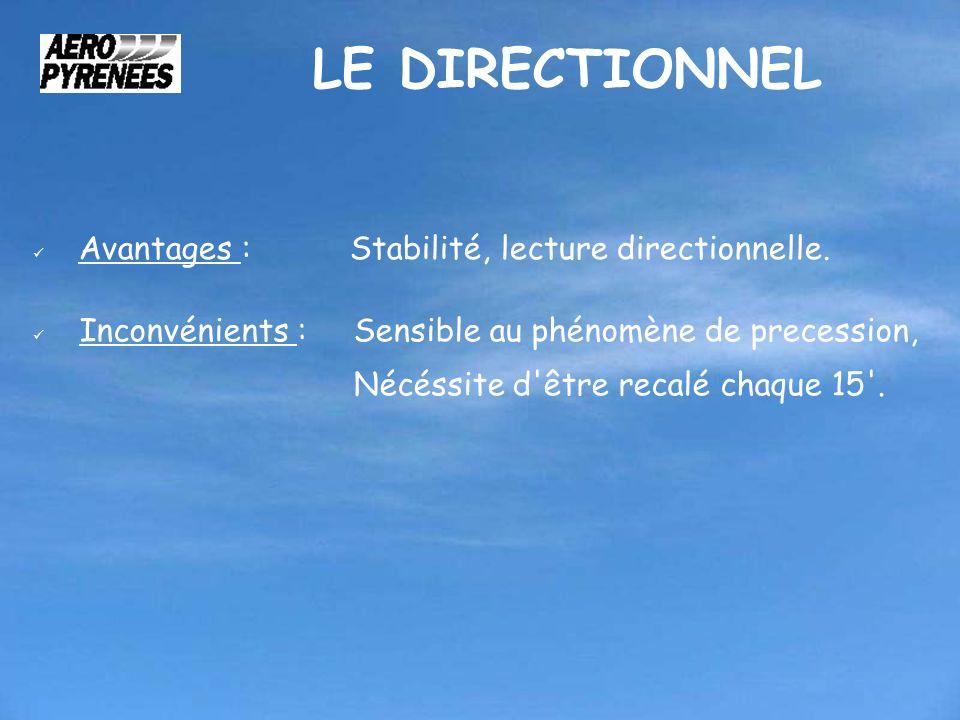 LE DIRECTIONNEL Avantages : Stabilité, lecture directionnelle.