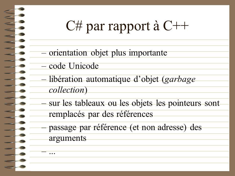 C# par rapport à C++ orientation objet plus importante code Unicode