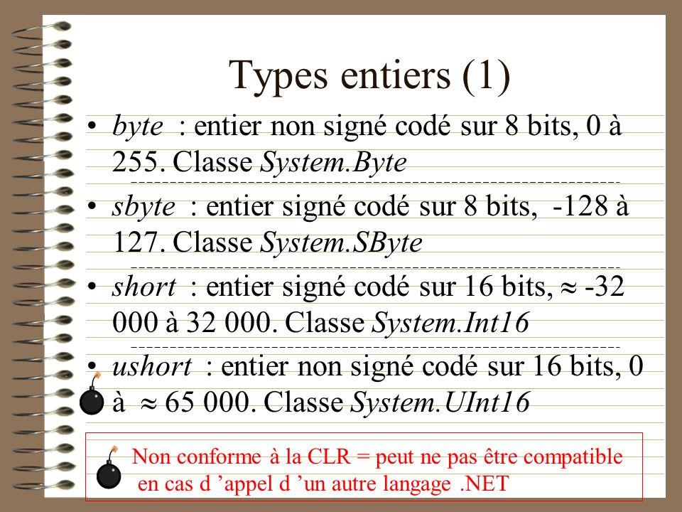 Types entiers (1) byte : entier non signé codé sur 8 bits, 0 à 255. Classe System.Byte.