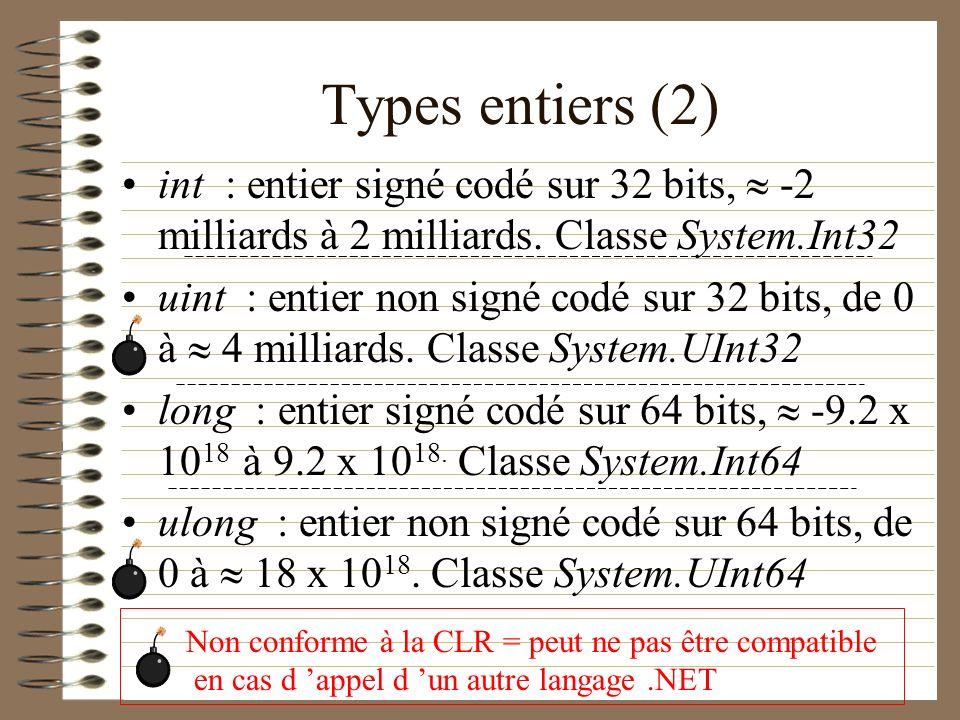 Types entiers (2) int : entier signé codé sur 32 bits,  -2 milliards à 2 milliards. Classe System.Int32.