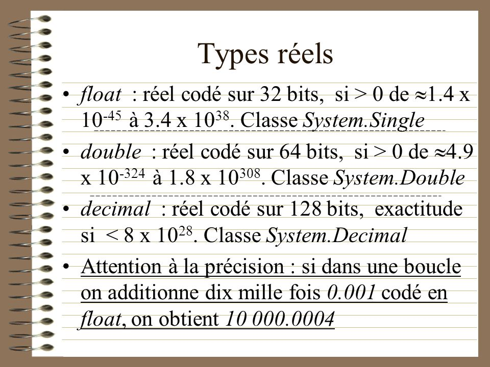 Types réels float : réel codé sur 32 bits, si > 0 de 1.4 x 10-45 à 3.4 x 1038. Classe System.Single.