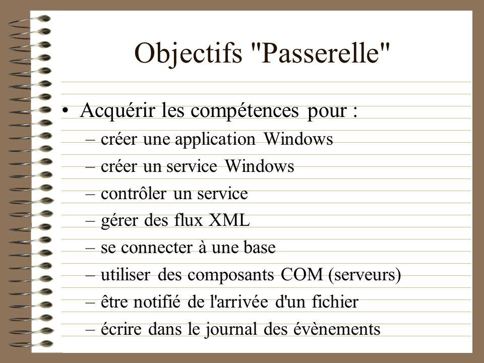 Objectifs Passerelle Acquérir les compétences pour :