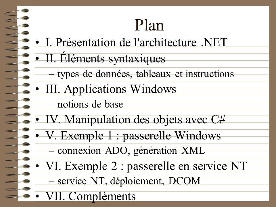 Plan I. Présentation de l architecture .NET II. Éléments syntaxiques