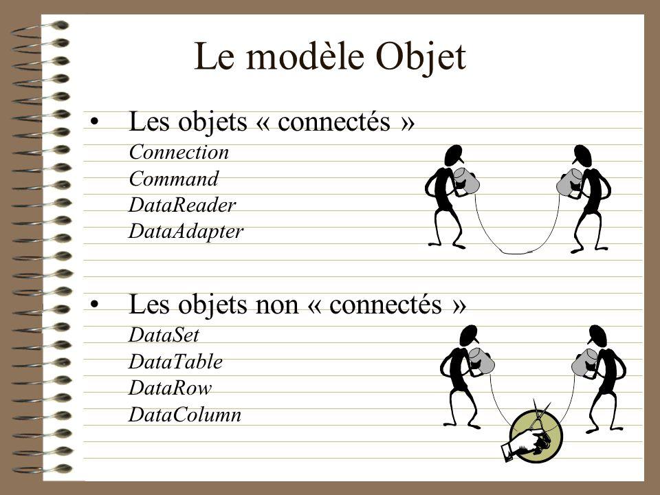 Le modèle Objet Les objets « connectés » Connection Command DataReader DataAdapter.