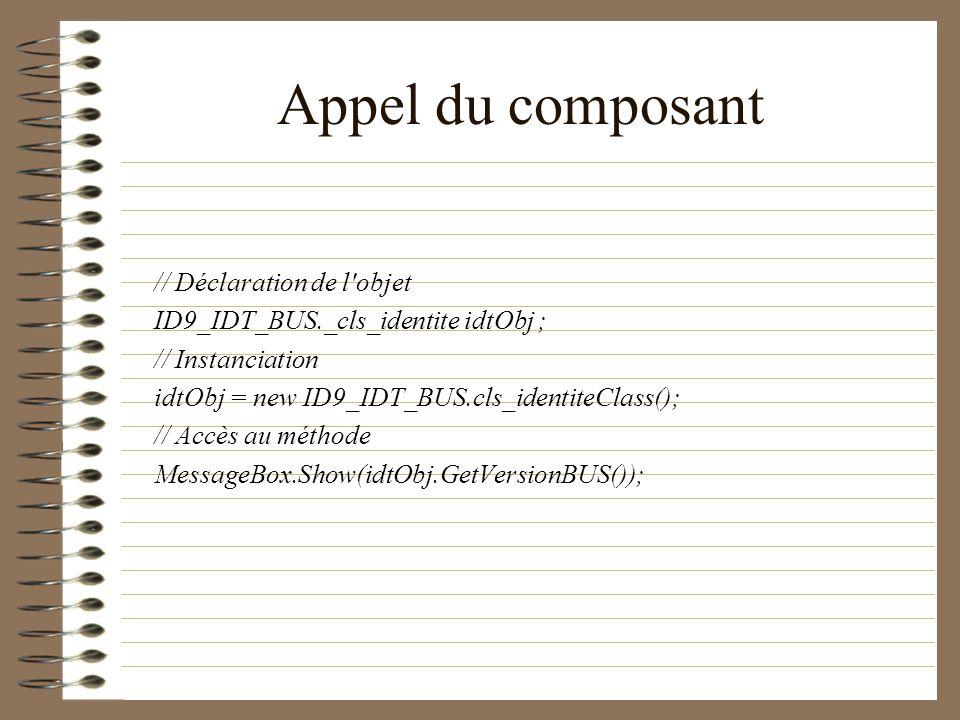 Appel du composant // Déclaration de l objet