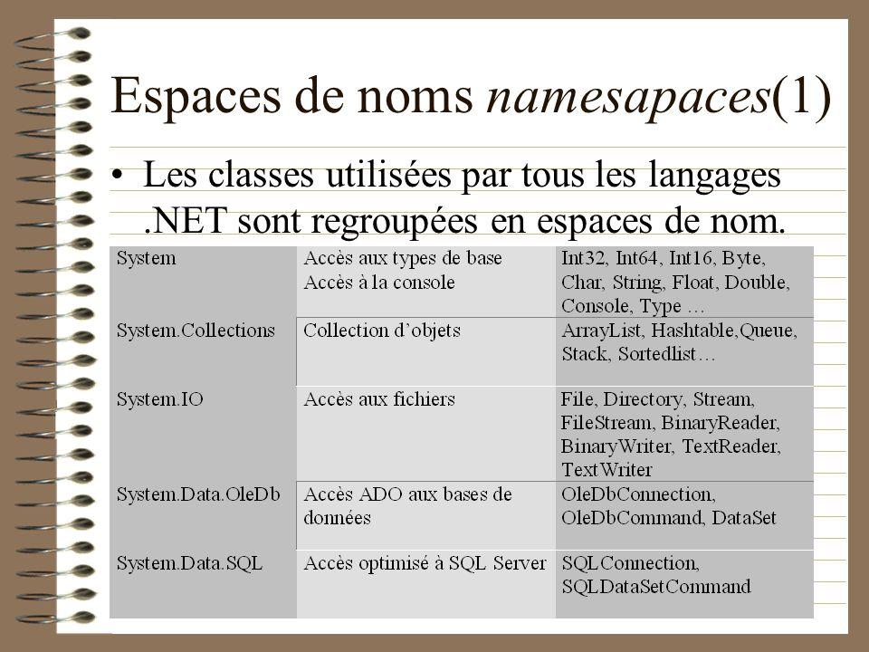 Espaces de noms namesapaces(1)