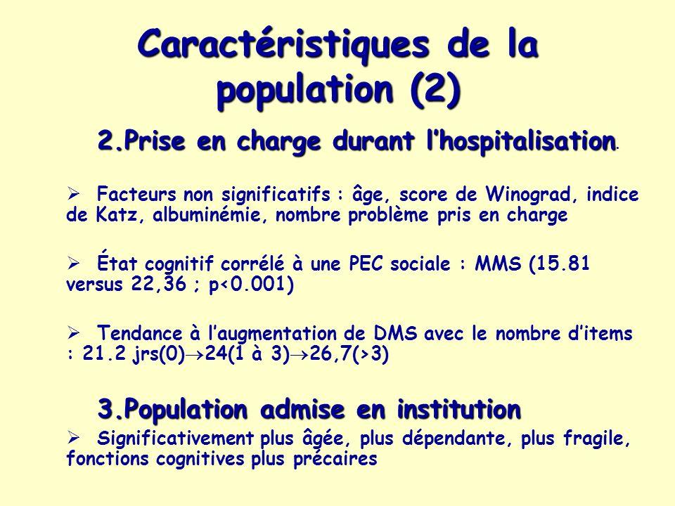 Caractéristiques de la population (2)