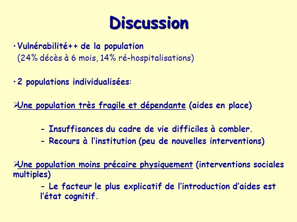 Discussion Vulnérabilité++ de la population