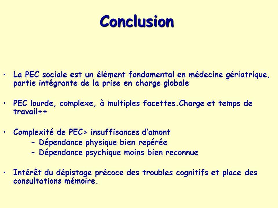 Conclusion La PEC sociale est un élément fondamental en médecine gériatrique, partie intégrante de la prise en charge globale.