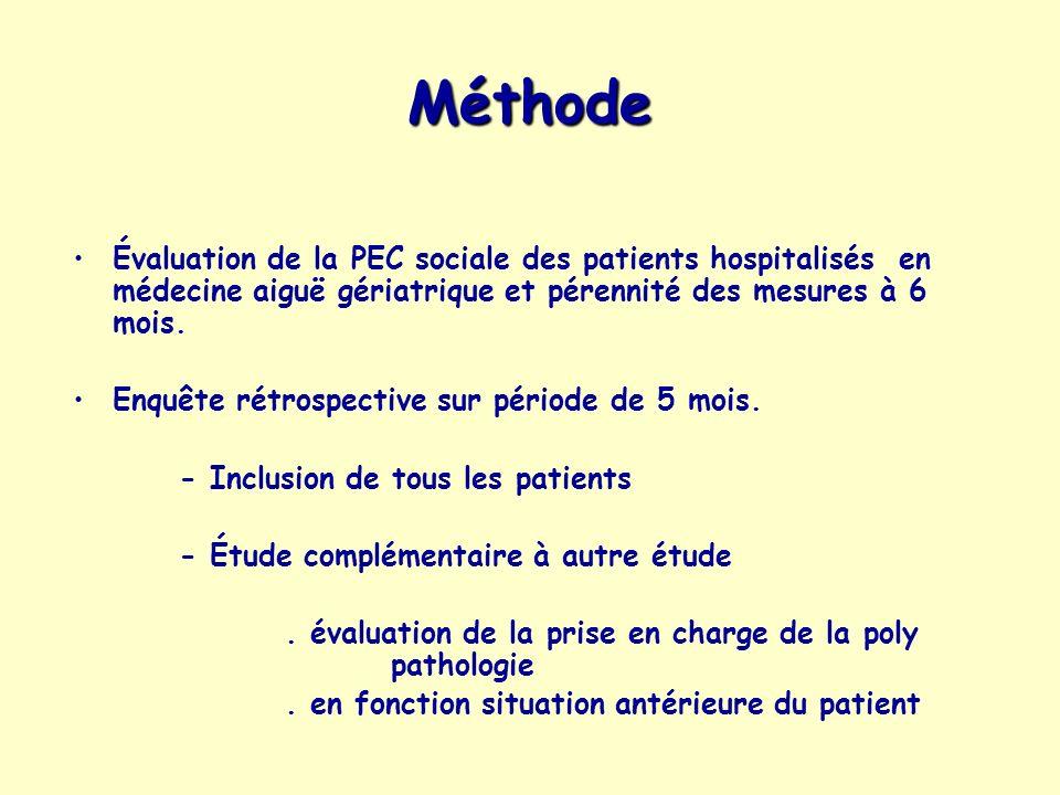 Méthode Évaluation de la PEC sociale des patients hospitalisés en médecine aiguë gériatrique et pérennité des mesures à 6 mois.