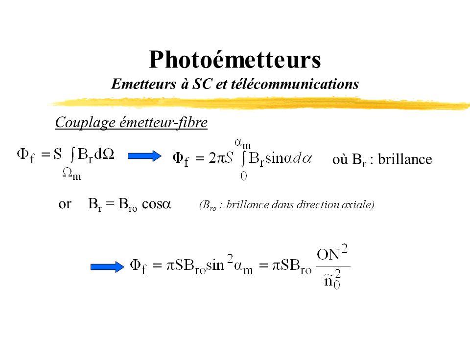 Photoémetteurs Emetteurs à SC et télécommunications