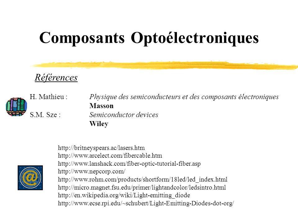 Composants Optoélectroniques