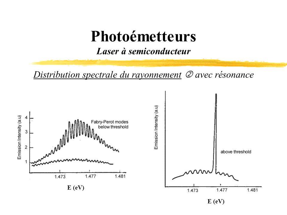 Photoémetteurs Laser à semiconducteur