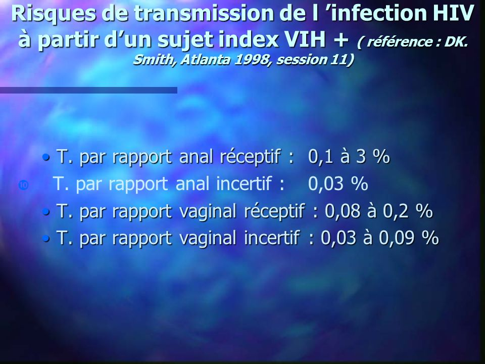 Risques de transmission de l 'infection HIV à partir d'un sujet index VIH + ( référence : DK. Smith, Atlanta 1998, session 11)
