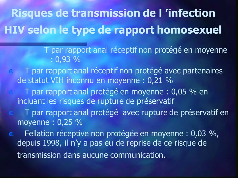 Risques de transmission de l 'infection HIV selon le type de rapport homosexuel