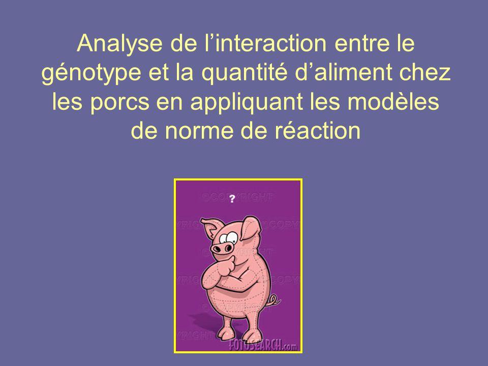 Analyse de l'interaction entre le génotype et la quantité d'aliment chez les porcs en appliquant les modèles de norme de réaction