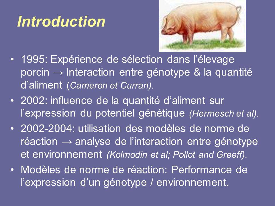 Introduction 1995: Expérience de sélection dans l'élevage porcin → Interaction entre génotype & la quantité d'aliment (Cameron et Curran).