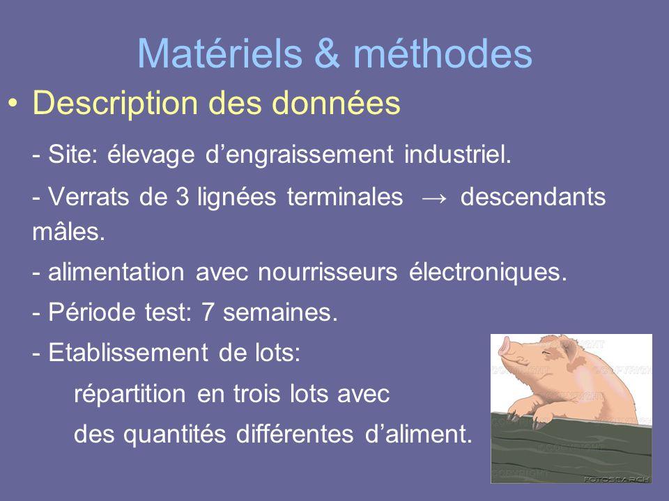 Matériels & méthodes Description des données
