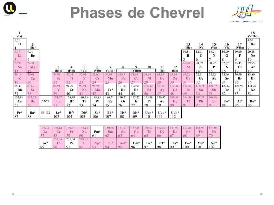 Phases de Chevrel