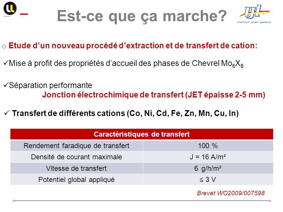 Est-ce que ça marche Etude d'un nouveau procédé d'extraction et de transfert de cation: