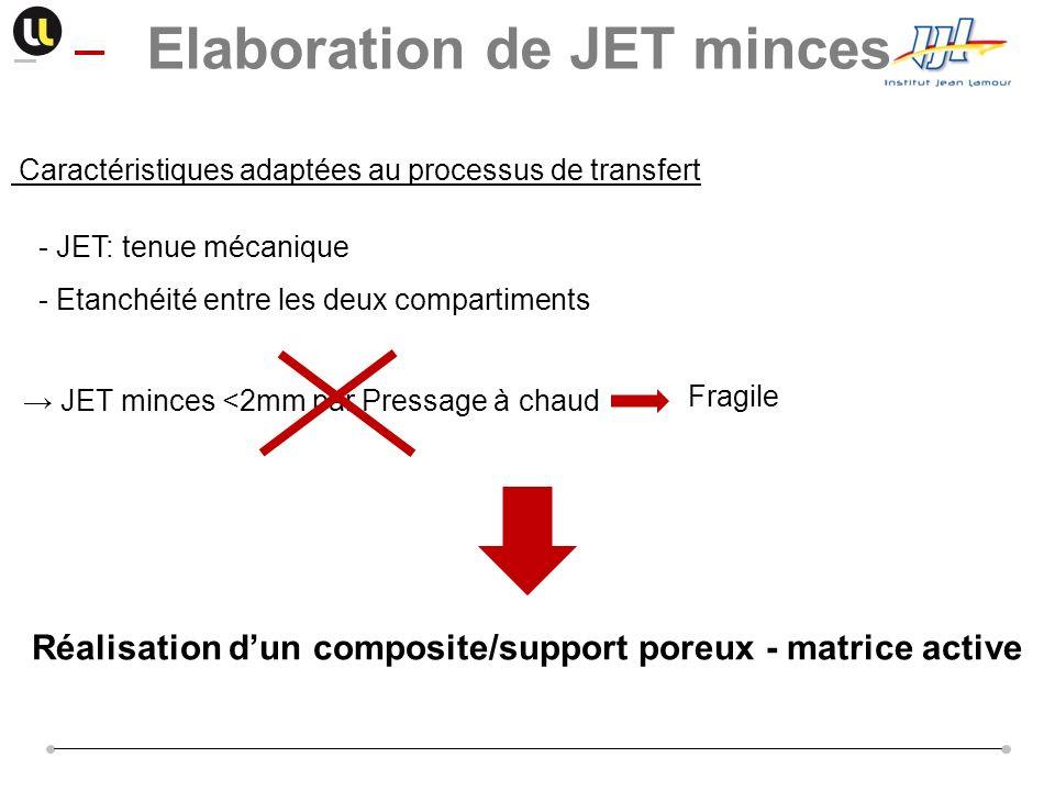 Elaboration de JET minces