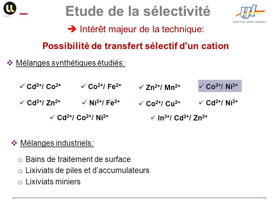 Etude de la sélectivité Possibilité de transfert sélectif d'un cation