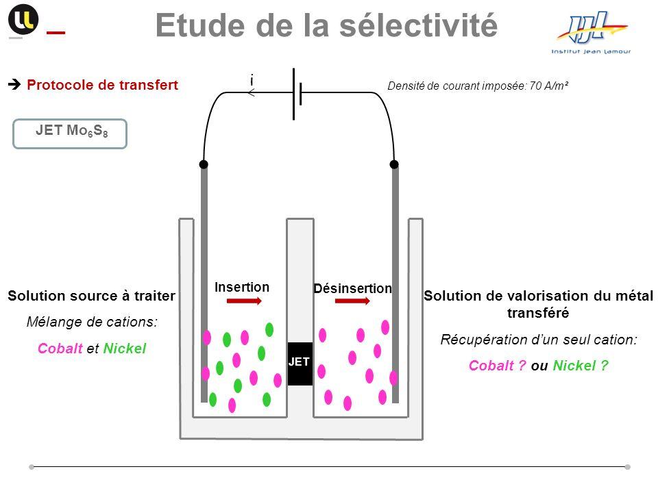Etude de la sélectivité