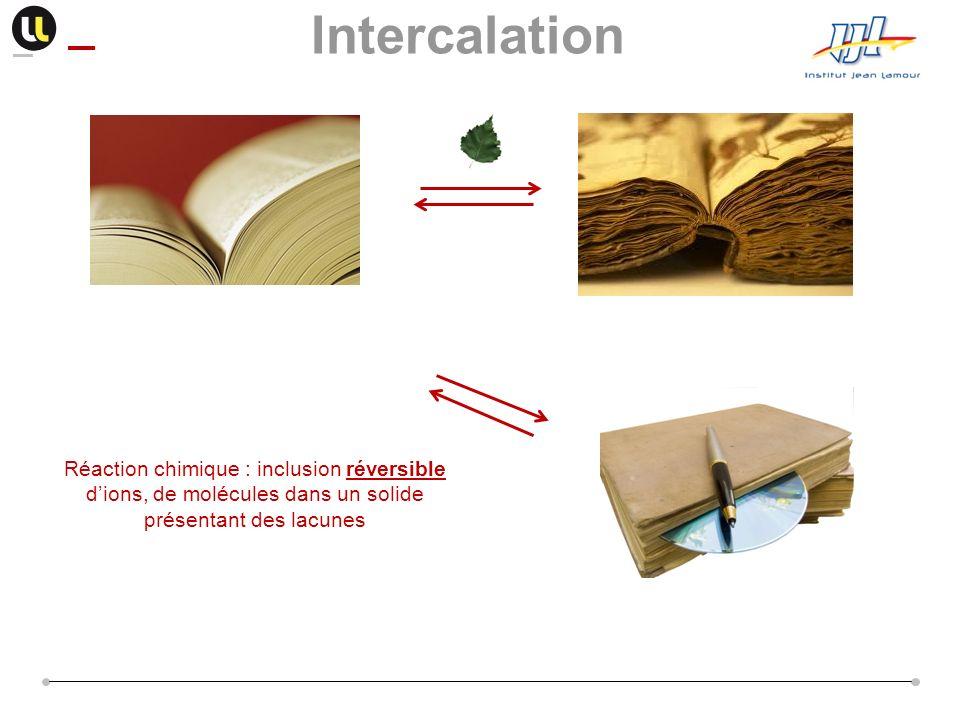Intercalation Réaction chimique : inclusion réversible d'ions, de molécules dans un solide présentant des lacunes.