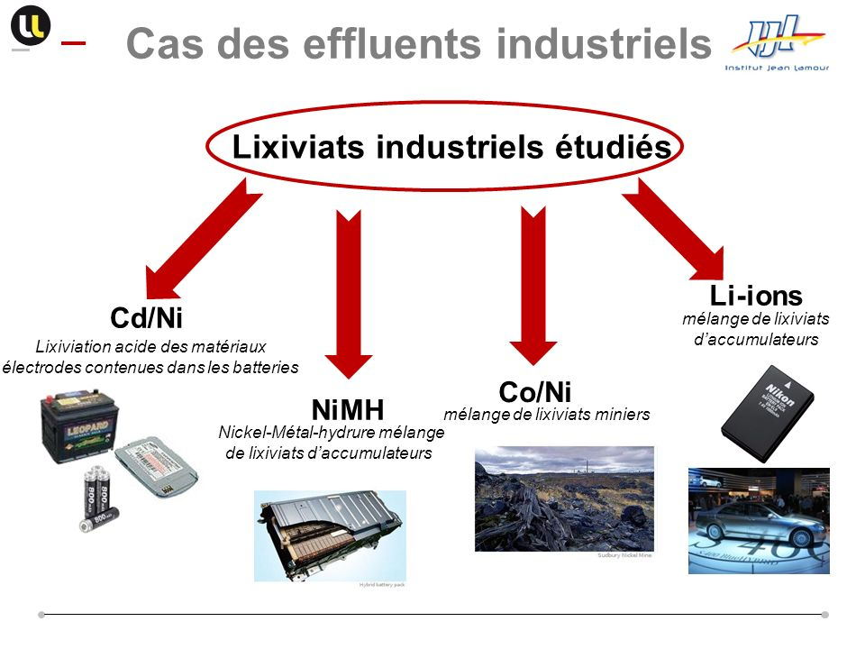 Cas des effluents industriels