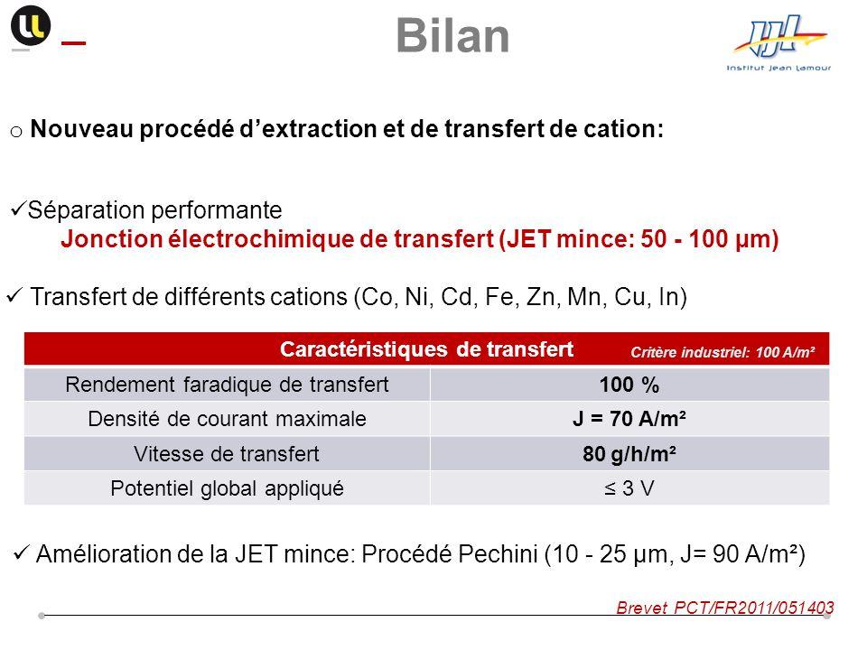 Bilan Nouveau procédé d'extraction et de transfert de cation: