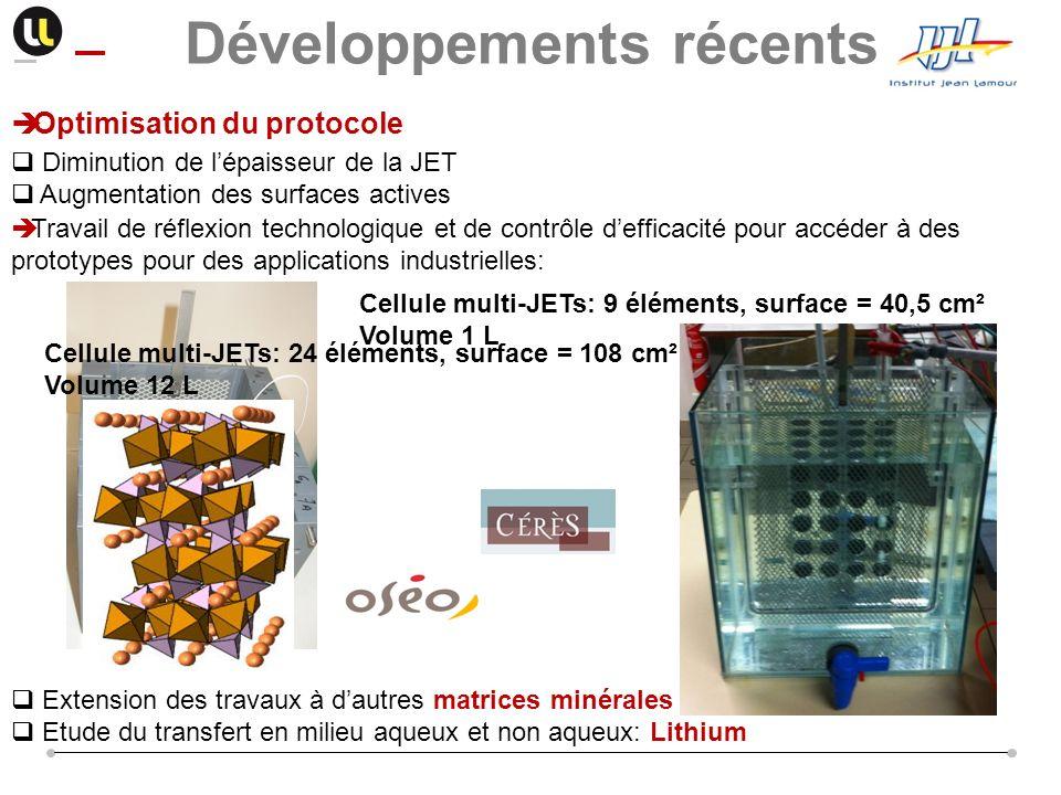 Développements récents