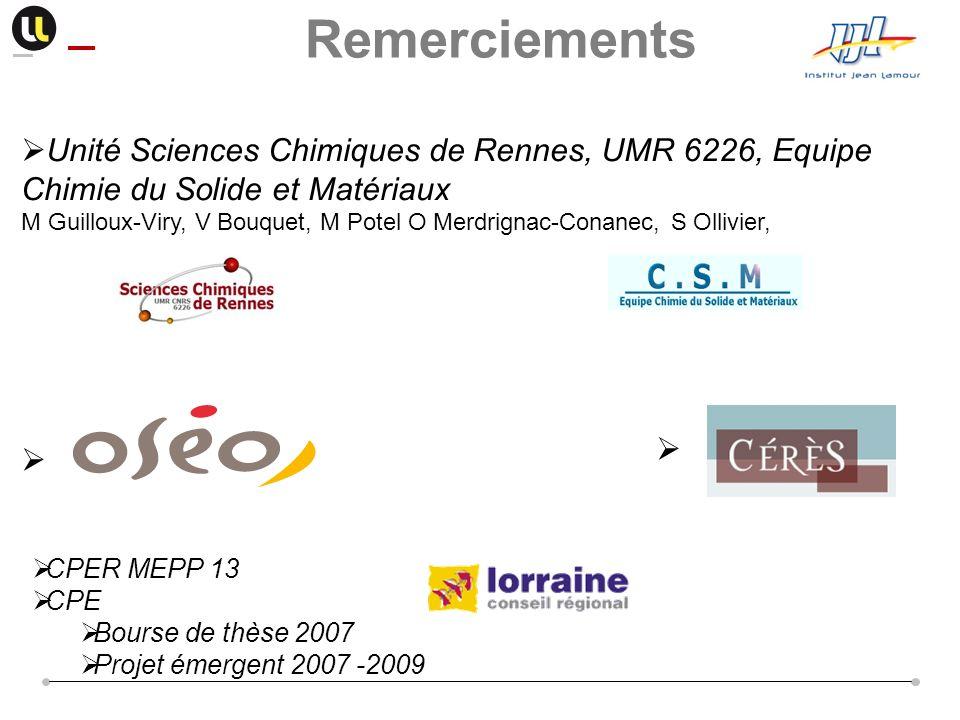 Remerciements Unité Sciences Chimiques de Rennes, UMR 6226, Equipe Chimie du Solide et Matériaux.