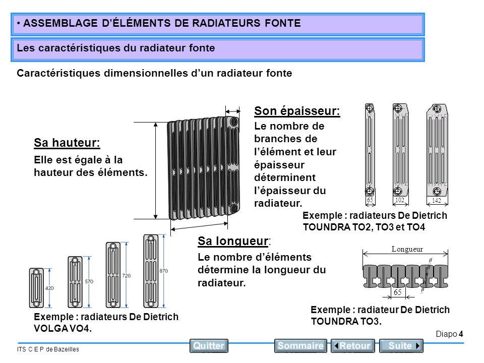 Caractéristiques dimensionnelles d'un radiateur fonte